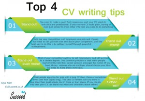 top-4-cv-writing-tips