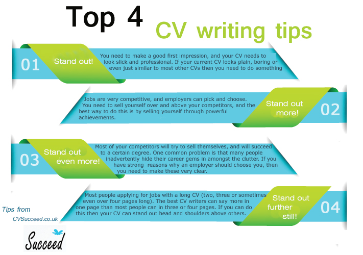 top 4 cv writing tips